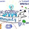 LECCE SMART COMMUNITY